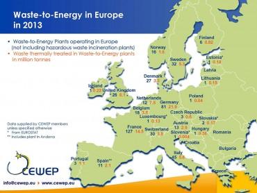 cewep-eu_map_2013-p60