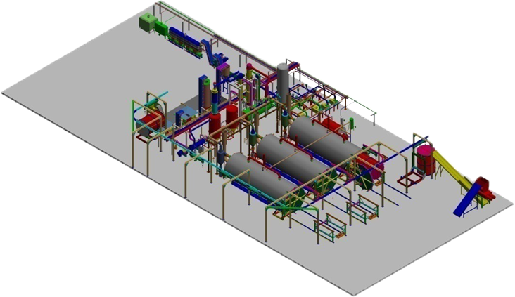 ACTI plant visualization