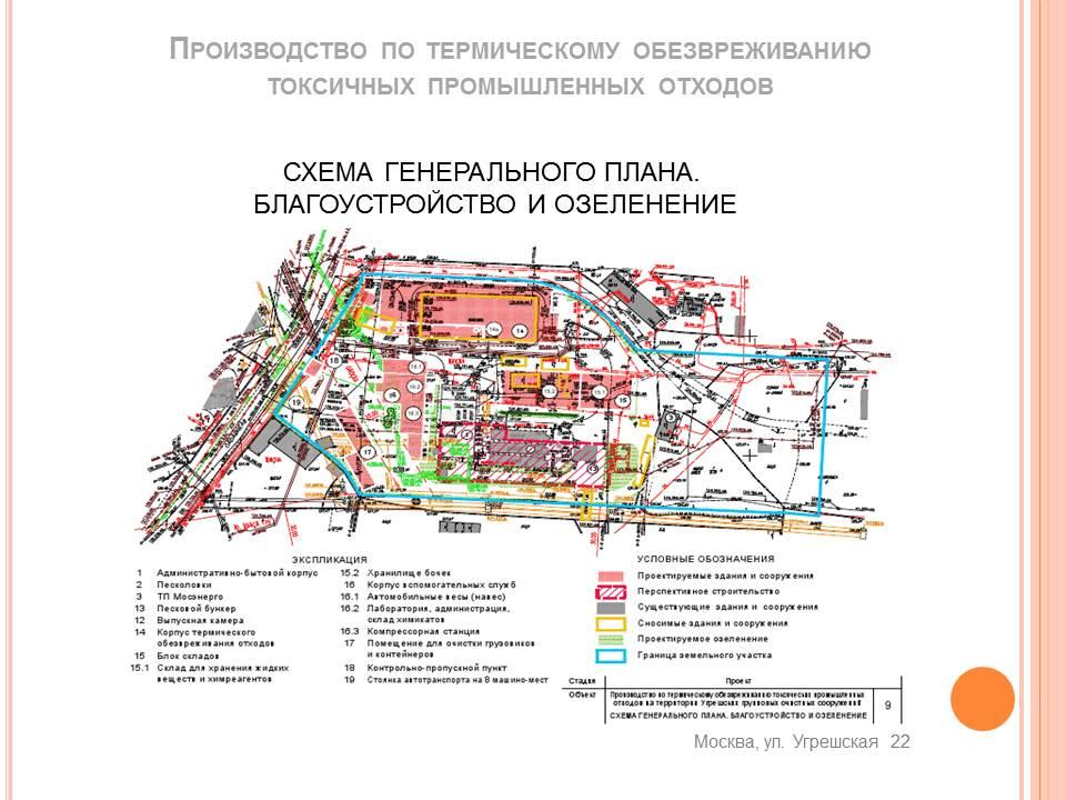 Завод Угрешка, Москва - план