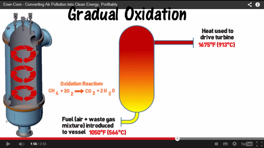Gradual Oxidizer Video Snapshot