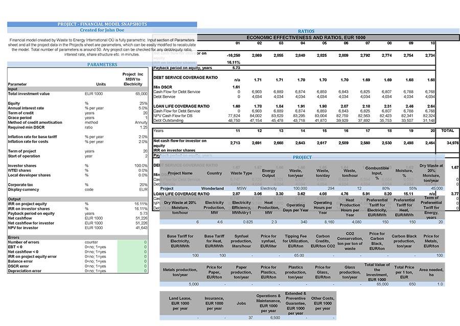 Financial Models for Alternative Energy