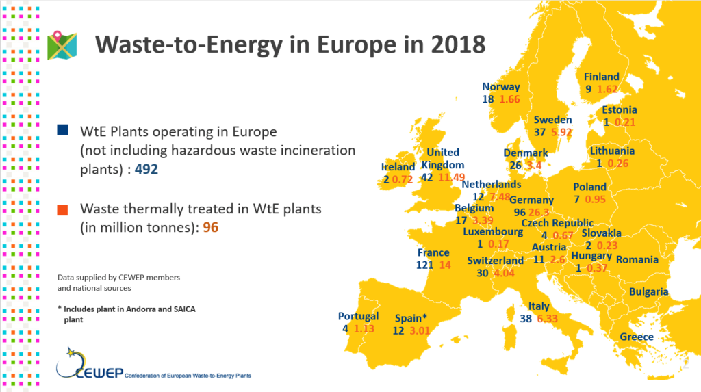 Why incineration? - CEWEP map 2018.