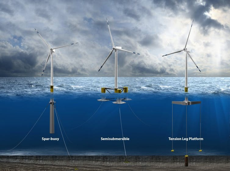 California is planning floating wind farms offshore to boost its power supply – here's how they work
